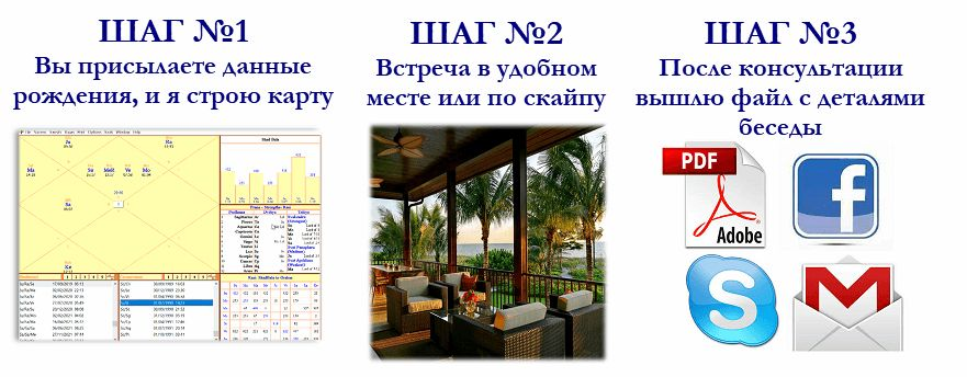 Astrology_process_ru