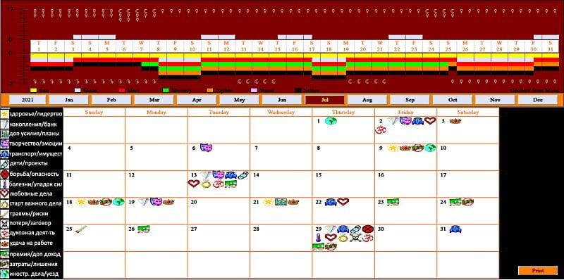 Календарь благоприятных дней