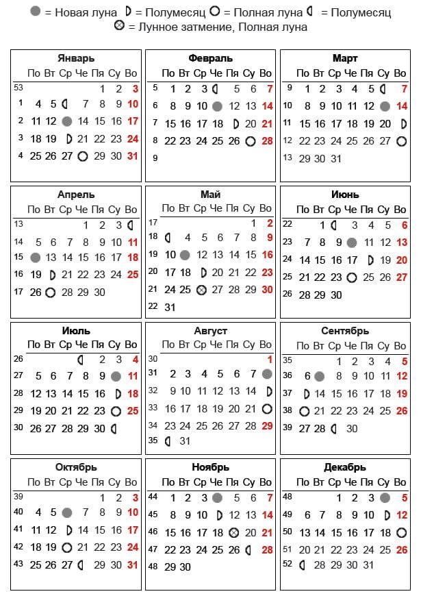 Фазы Лунны - календарь на 2021