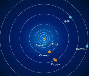parade of planets 2020