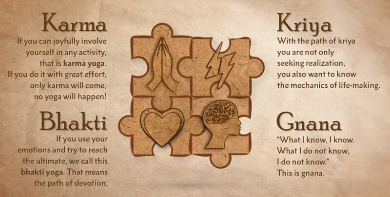 аспекты работы астролога