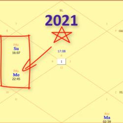 Астрологический прогноз на 2021 год