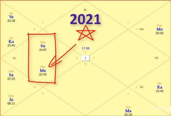 карта рождения 2021 года