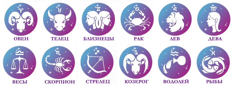 Солнечные знаки зодиака