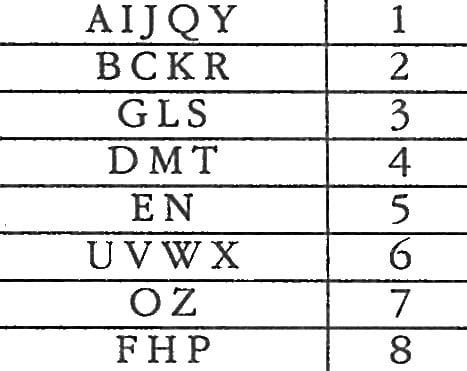 число имени таблица
