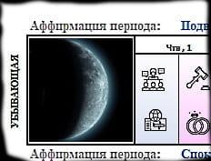 Убывающая фаза Луны в календаре